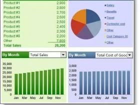 如何制作高质量的Excel报表