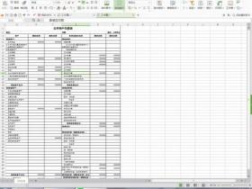 """如何让Excel表格的""""打印区域""""随心所欲"""