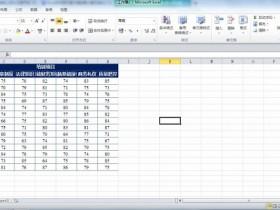 怎样突出显示Excel表格中的最大值或最小值
