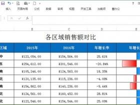Excel中让数据正负值对比形象化的技巧
