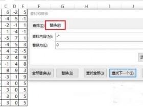Excel表格中批量将负数变为0