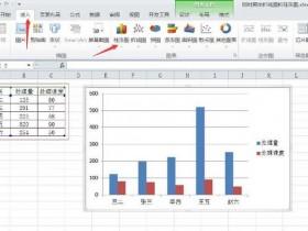 怎么在Excel图表中同时展示折线图和柱形图