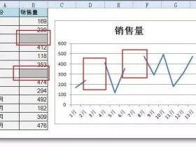 """Excel折线图绘制技巧 -""""忽略空值""""命令"""