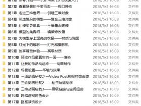 3ds Max 2012中文版完全自学视频教程下载